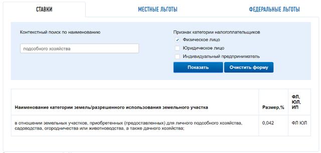 О земельном налоге НК РФ: размер и сумма, сроки оплаты, кто устанавливает ставки