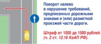 Поворот под знак движение прямо: штраф, статья и сумма наказания, как оплачивать