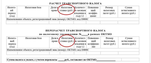 О транспортном налоге в СПб: как рассчитать транспортный налог, какая ставка