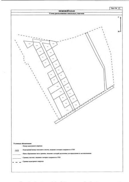 Об установлении границ земельных участков: определение на местности, межевые споры