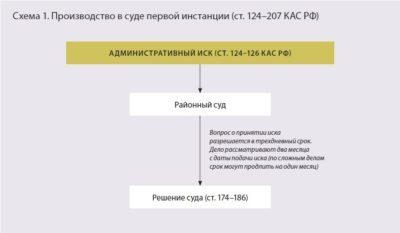 КАС: апелляционная жалоба в РФ, стоит ли подавать апелляцию, образец