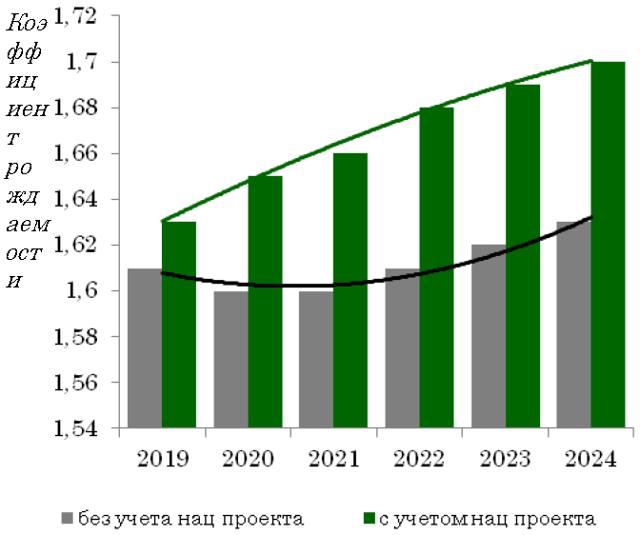 Штраф за просрочку регистрации автомобиля в 2020: статья и сумма наказания