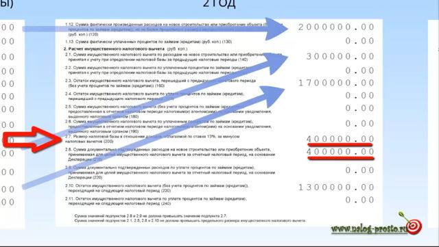 Вычет по предыдущим годам в декларации 3 ндфл - что писать, как заполнять