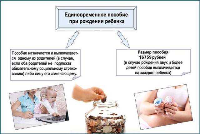 Справки о неполучении единовременного пособия при рождении ребенка: образец