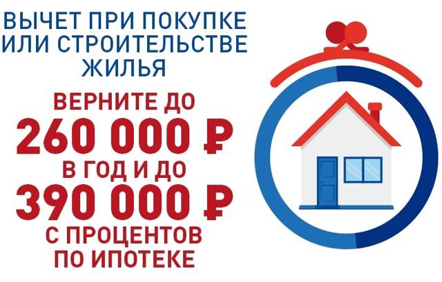 Налоговый вычет по процентам по ипотеке: документы, как сделать возврат НДФЛ