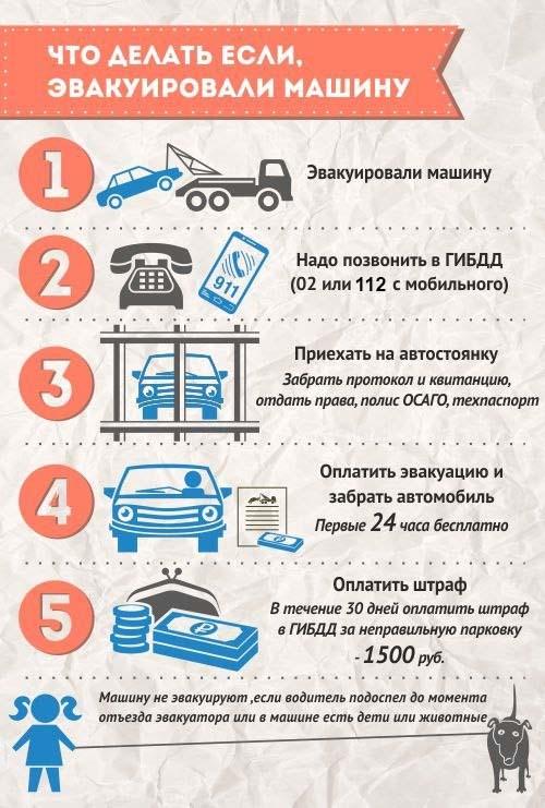 Что делать если машину забрали на штрафстоянку, куда звонить, как найти автомобиль